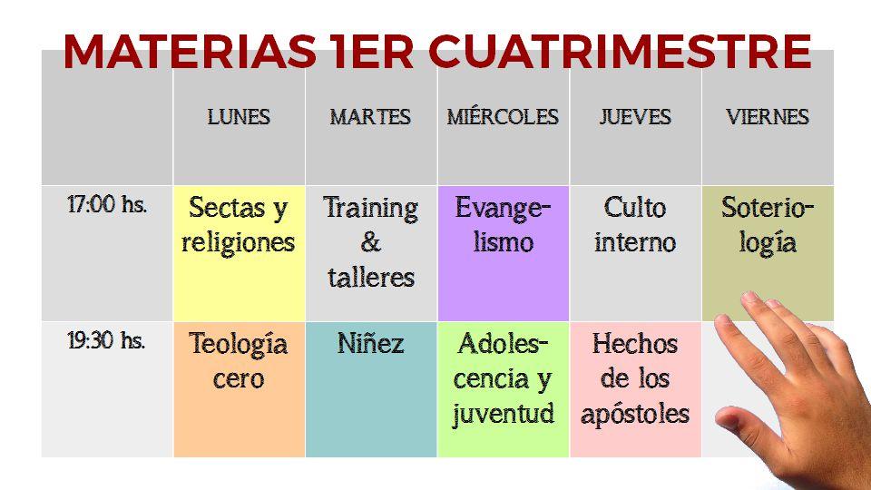 PresentacionMateriasCuatrimestre2
